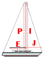 SAILBOAT RIG DIMENSIONS OFFICIAL WEBSITE